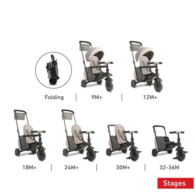 tricycle pliable 6 en 1 gris smart trike orchestra articles pour b b et listes de naissance. Black Bedroom Furniture Sets. Home Design Ideas